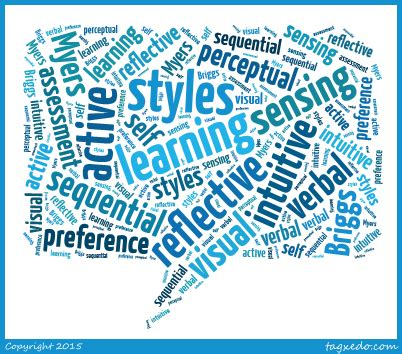 Learning Styles - ACA 111 & 122: College Success